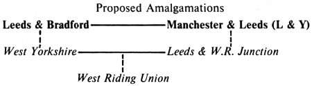 Diagram showing proposed amalgamations of railway companies
